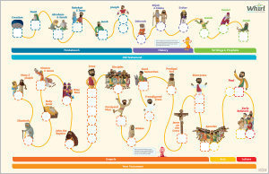 Whirl Classroom / Year Gold / Wall Chart Lower