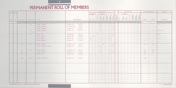 Permanent Roll of Members Congregational Record